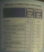 Fraise à tartiner sans sucres ajoutés - Voedingswaarden - fr