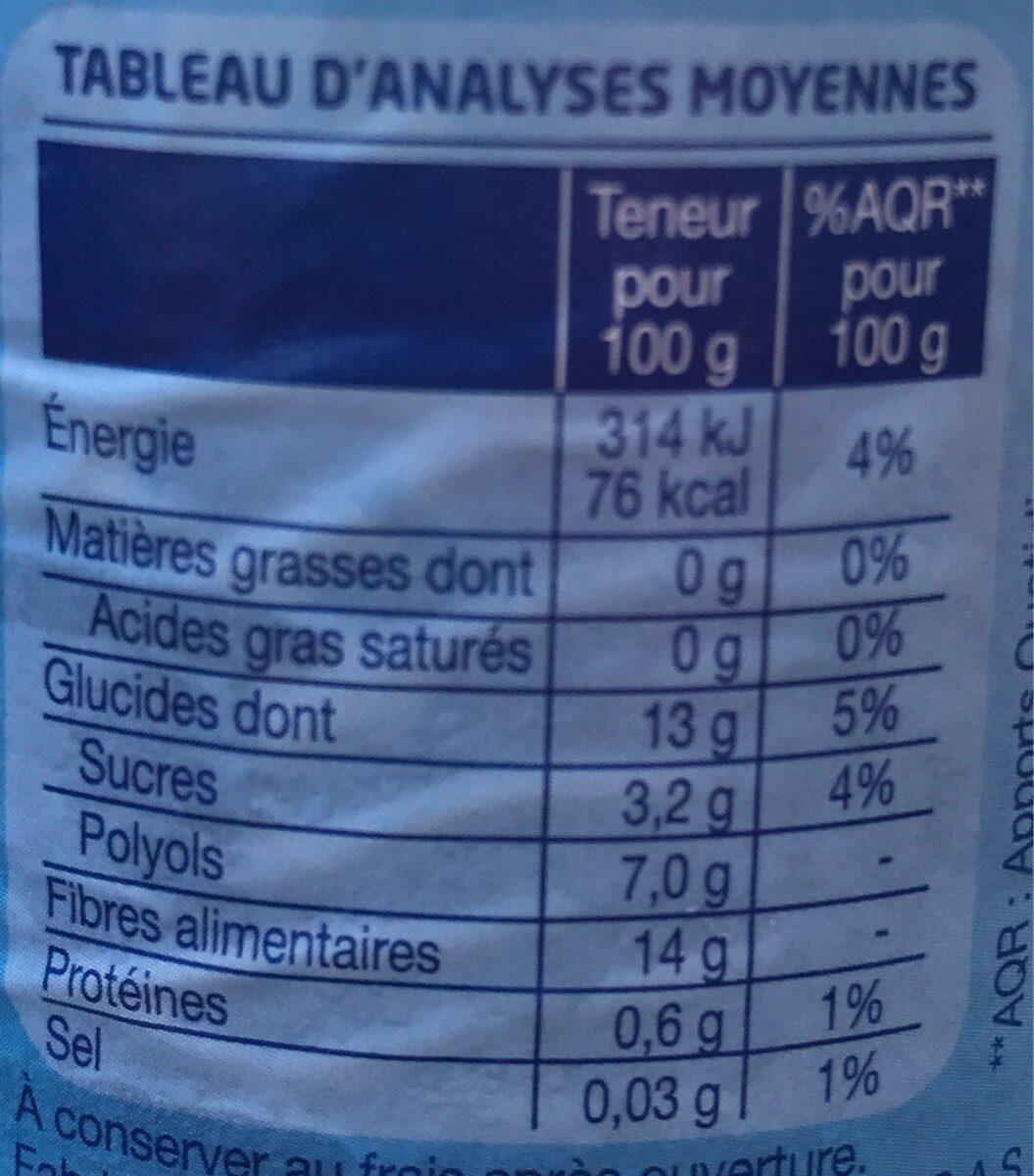 Confiture Fraise Greblé - Informations nutritionnelles - fr