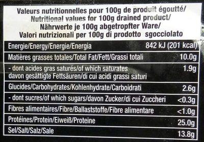 Filets d'anchois à l'huile d'olive - Nutrition facts