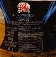 Filets d'anchois - Nutrition facts - fr