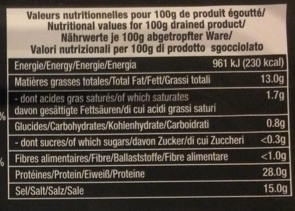 Filets d'anchois à l'huile de tournesol - Nutrition facts - fr