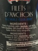 Filets d'anchois à l'huile équilibre - Ingredients