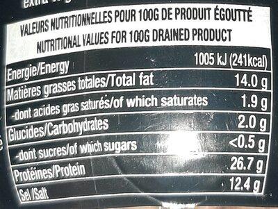 Filets d'anchois à l'huile équilibre - Nutrition facts - fr