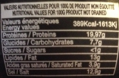 Filets d'anchois à l'huile équilibre - Nutrition facts