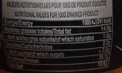 Filets d anchois - Informations nutritionnelles - fr