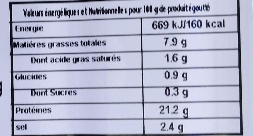 Anchois marinés à l'huile de tournesol - Informations nutritionnelles - fr