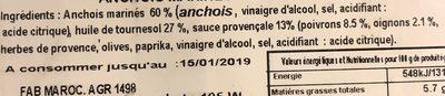 Anchois marinés à la provencale - Ingredients