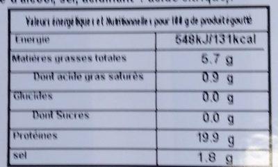 Anchois marinés à la provencale - Nutrition facts