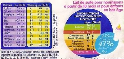 Candia Croissance 10 mois à 3 ans - Voedingswaarden - fr