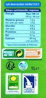 GrandLait Demi-écrémé - Informations nutritionnelles