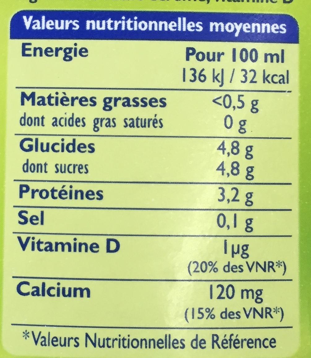 Silhouette Lait écrémé - Informations nutritionnelles - fr