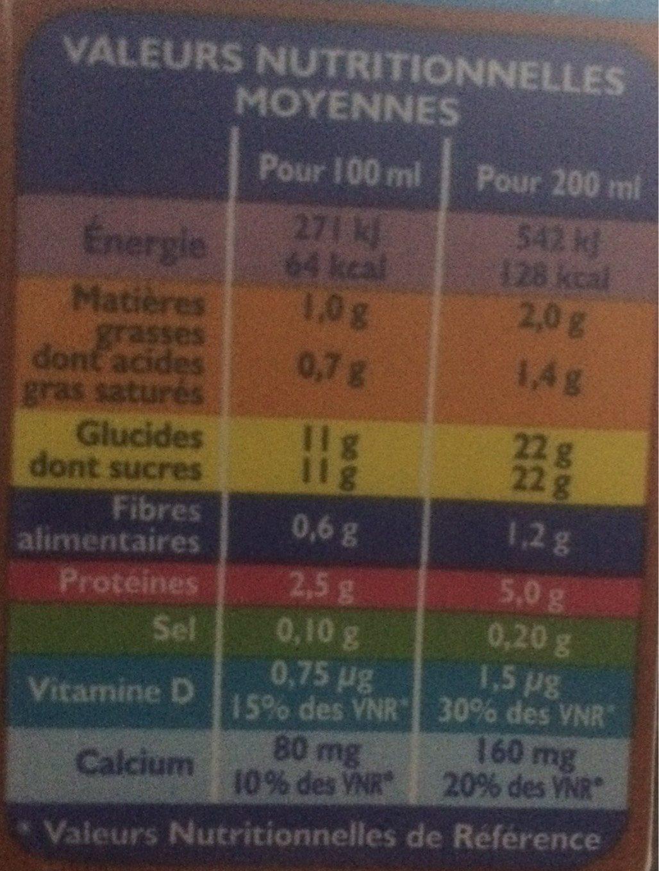 Candy'Up Chocolaté - Informació nutricional