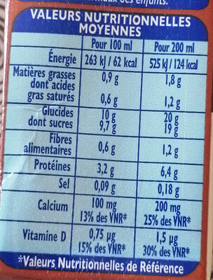 Candy'Up Chocolaté - Informations nutritionnelles - fr