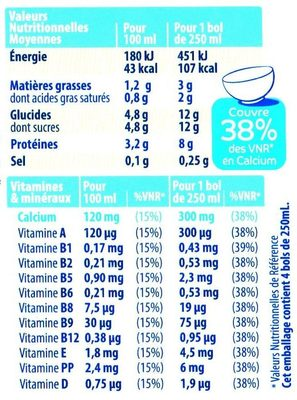 Viva - Nutrition facts
