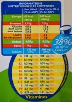 Lait Viva® - Información nutricional