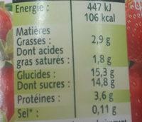 Panier de Yoplait avec Morceaux Fraise - Valori nutrizionali - fr