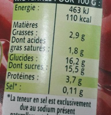 Panier Cerise - Informations nutritionnelles