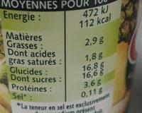 Panier d'Ananas - Valori nutrizionali - fr