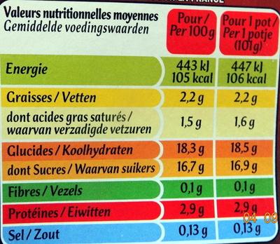 Ile Flottante Gourmande (6 Pots) - Voedigswaarden