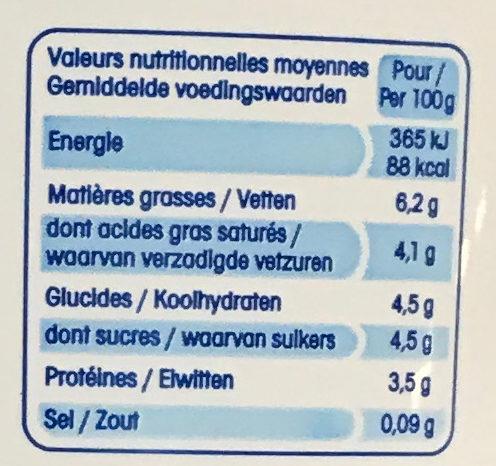 Fromage Blanc de Campagne au Lait des Alpes 6,2 % - Voedingswaarden