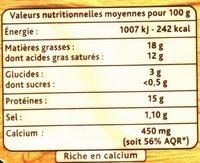 La Fondue Recette Savoyarde aux 3 Fromages - Nutrition facts - fr