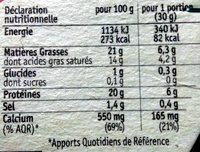 Camembert (21% MG) - Nutrition facts