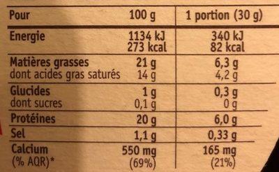 Camembert Sel Réduit de 25% - Nutrition facts