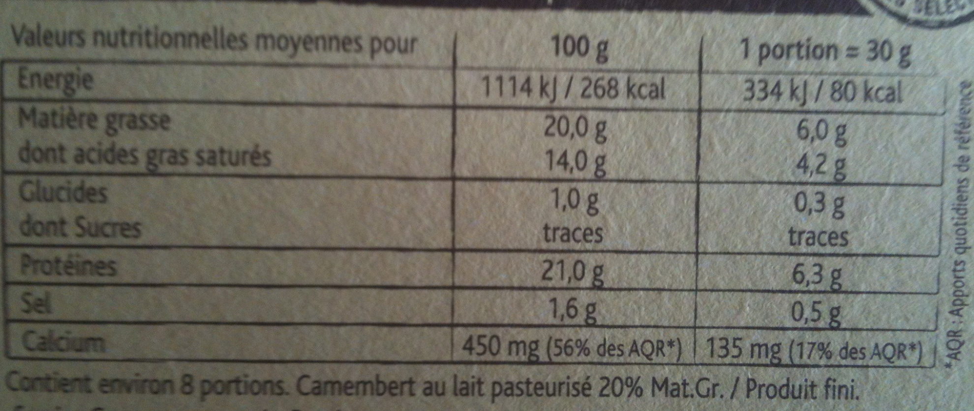 Camembert (20 % MG) - Nutrition facts - fr