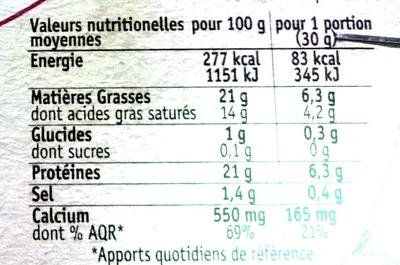 Camembert au lait pasteurisé (21 % MG) - Voedingswaarden