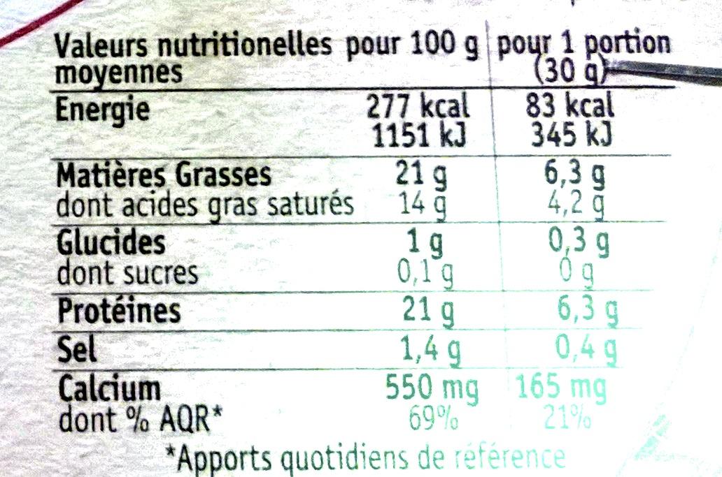 Camembert au lait pasteurisé (21 % MG) - Nutrition facts - fr