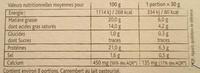 Camembert, Le Rustique de Printemps (20% MG) - Nutrition facts - fr