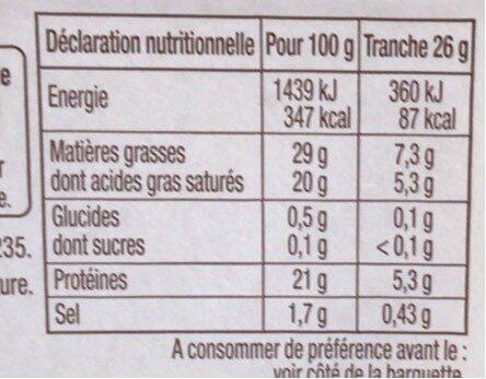 La Raclette de Caractère - Informations nutritionnelles - fr