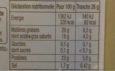 Fromage à raclette Classique & Fumée - Informations nutritionnelles - fr