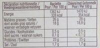 Idées Raclette classique & chèvre (+10 % gratuit) - Informations nutritionnelles - fr