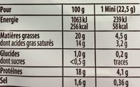 4 minis à dorer - Nutrition facts