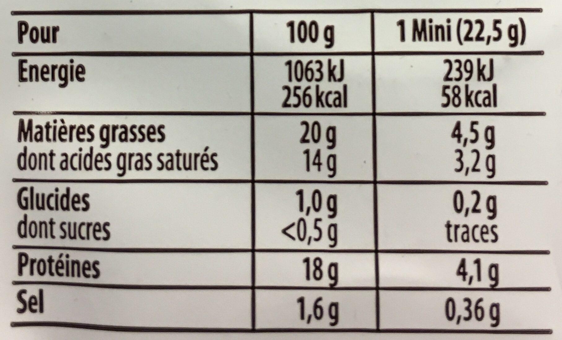 4 mini à dorer - Nutrition facts - fr