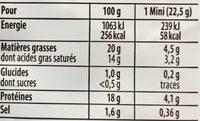 4 mini a dorer - Nutrition facts