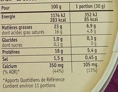 Coulommiers Doux et Crémeux - Informations nutritionnelles