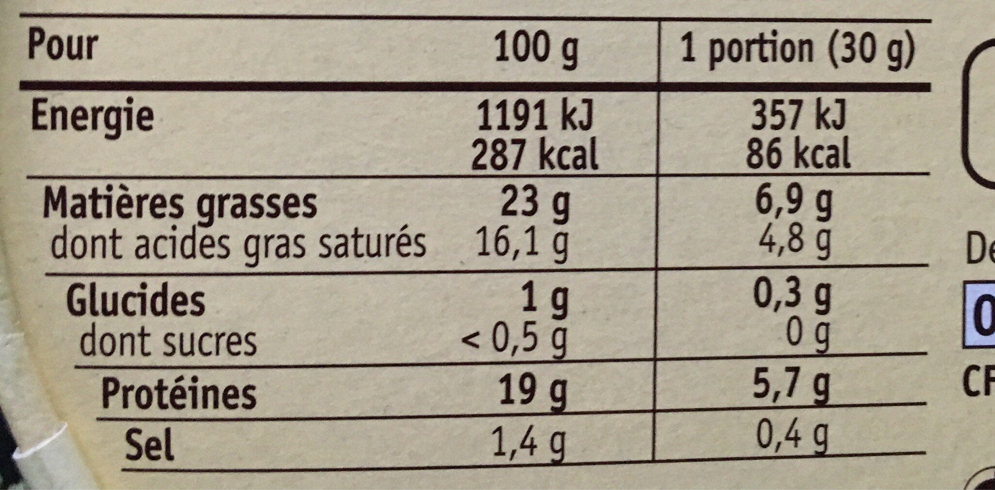 Coulommiers - Nutrition facts