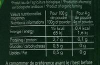 Agar-Agar - Informations nutritionnelles - fr