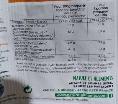 Bioflan Non Sucre Au Praline - Voedingswaarden