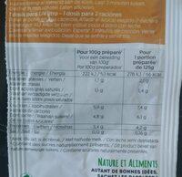 Bioflan Non Sucre Au Praline - Voedingswaarden - fr
