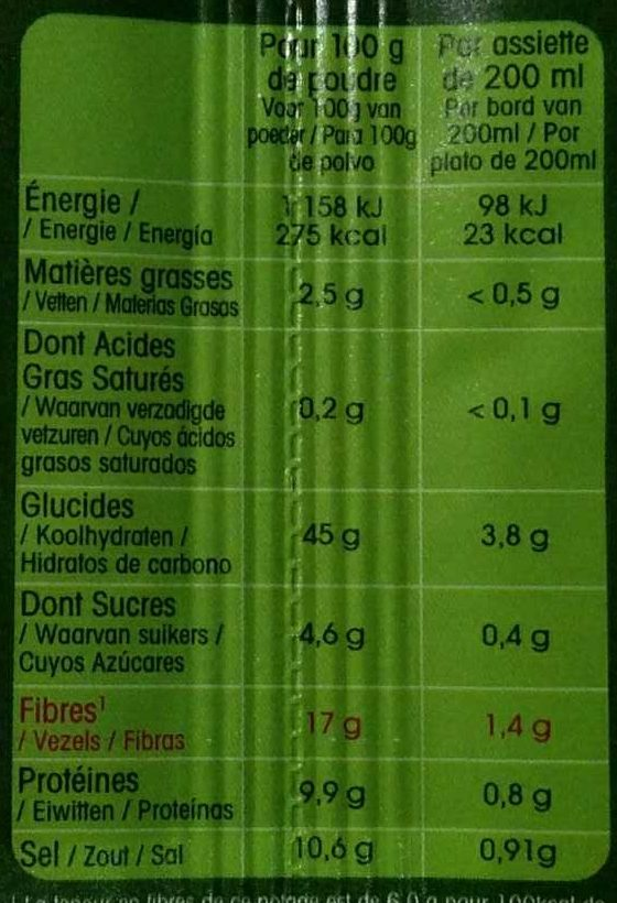 Potabio à l'Ortie - Nutrition facts - fr