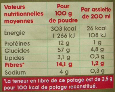 Potabio au panais - Informations nutritionnelles - fr