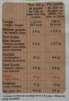 Potabio aux cèpes - Informations nutritionnelles