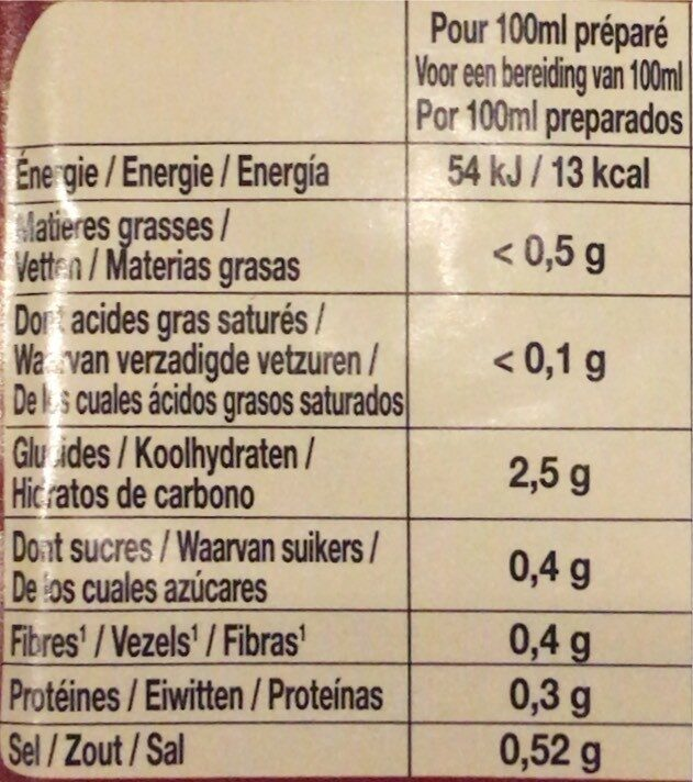 Potabio Africain - Nutrition facts - fr
