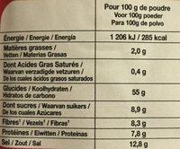 Potabio du monde - Potage Thaï - Informations nutritionnelles - fr