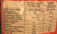 Potabio du monde - Mexicain - Informations nutritionnelles - fr