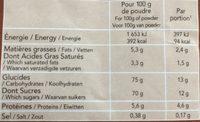 Bio-Flan Chocolat - Informations nutritionnelles - fr