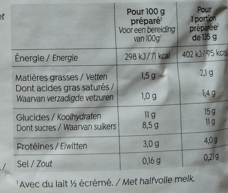 Crème dessert caramel au beurre salé - Informations nutritionnelles - fr